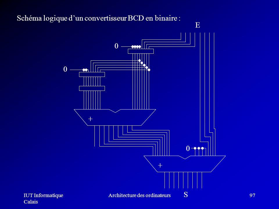 IUT Informatique Calais Architecture des ordinateurs97 Schéma logique dun convertisseur BCD en binaire : S
