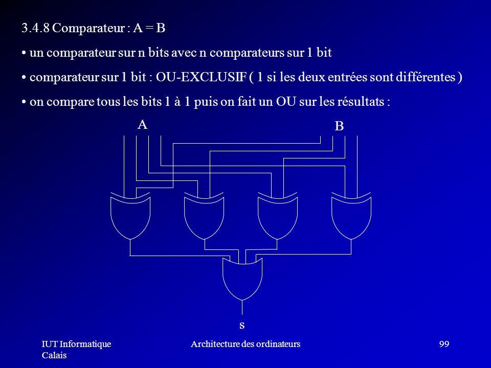 IUT Informatique Calais Architecture des ordinateurs99 3.4.8 Comparateur : A = B un comparateur sur n bits avec n comparateurs sur 1 bit comparateur s
