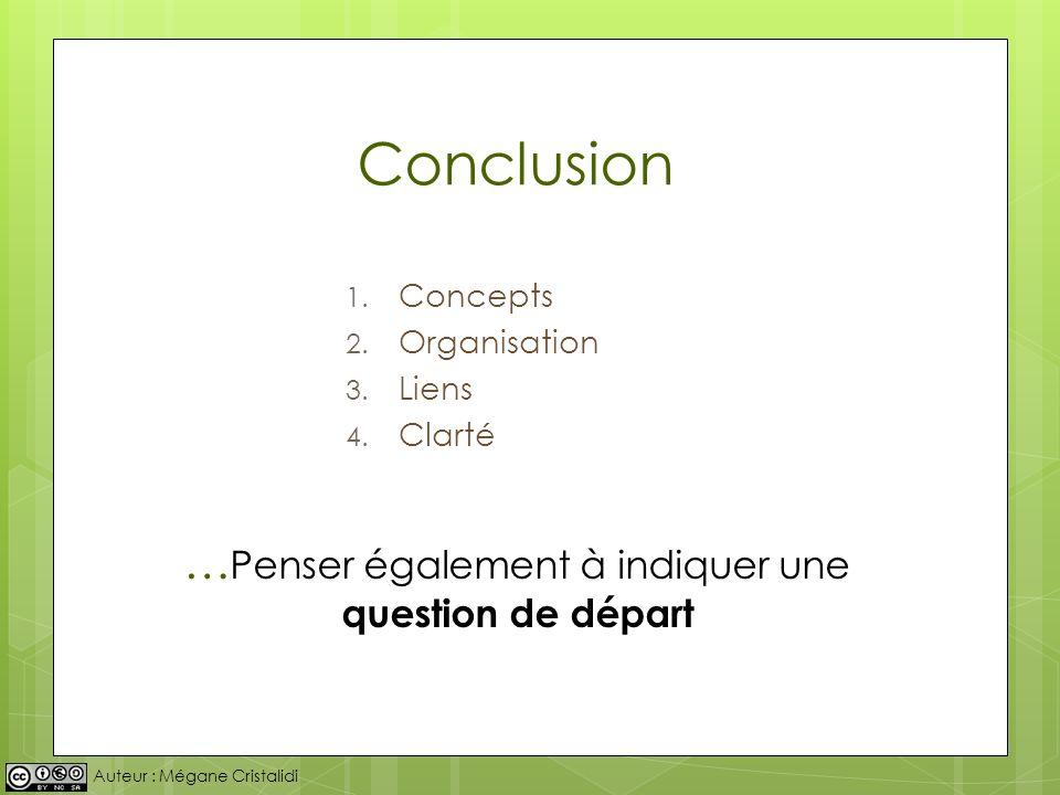 Auteur : Mégane Cristalidi Conclusion 1. Concepts 2. Organisation 3. Liens 4. Clarté … Penser également à indiquer une question de départ