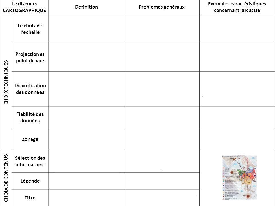 Le discours CARTOGRAPHIQUE DéfinitionProblèmes généraux Exemples caractéristiques concernant la Russie CHOIX TECHNIQUES Le choix de léchelle Rapport d