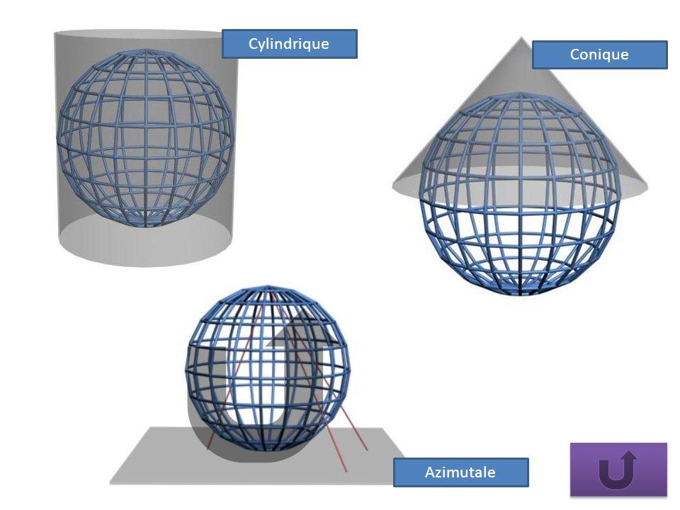 Cylindrique Conique Azimutale