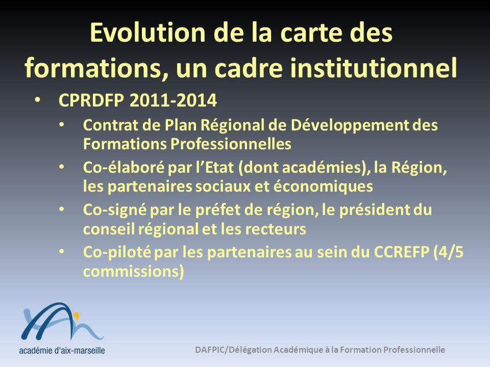 Evolution de la carte des formations, un cadre institutionnel CPRDFP 2011-2014 Contrat de Plan Régional de Développement des Formations Professionnell