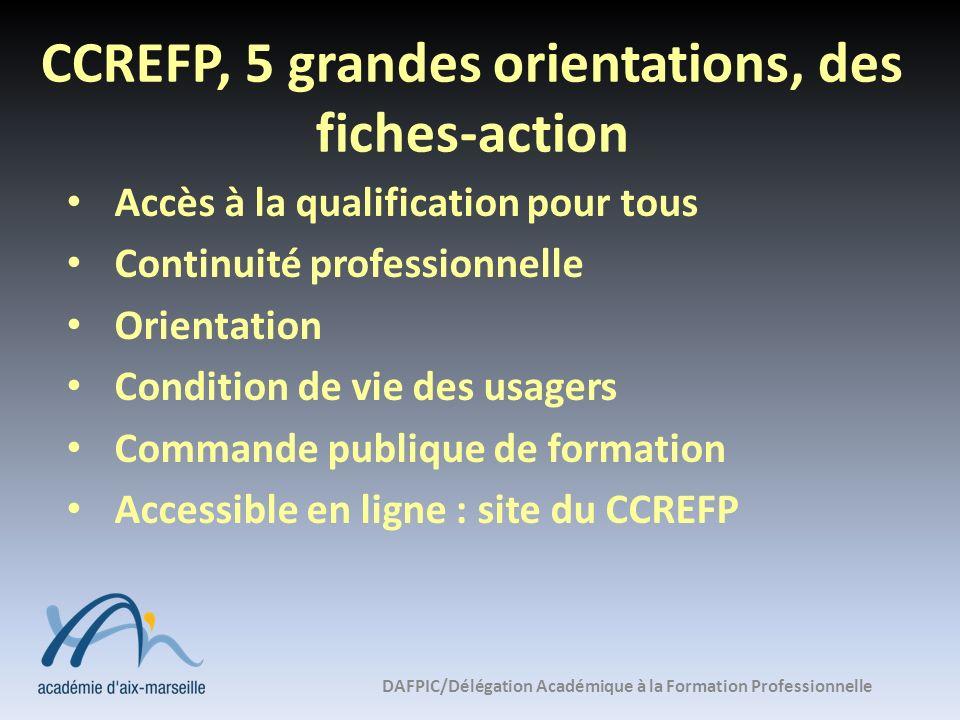 CCREFP, 5 grandes orientations, des fiches-action Accès à la qualification pour tous Continuité professionnelle Orientation Condition de vie des usage