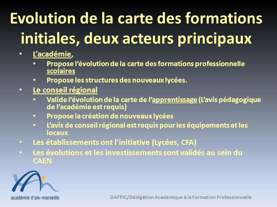 Evolution de la carte des formations initiales, deux acteurs principaux Lacadémie, Propose lévolution de la carte des formations professionnelle scola