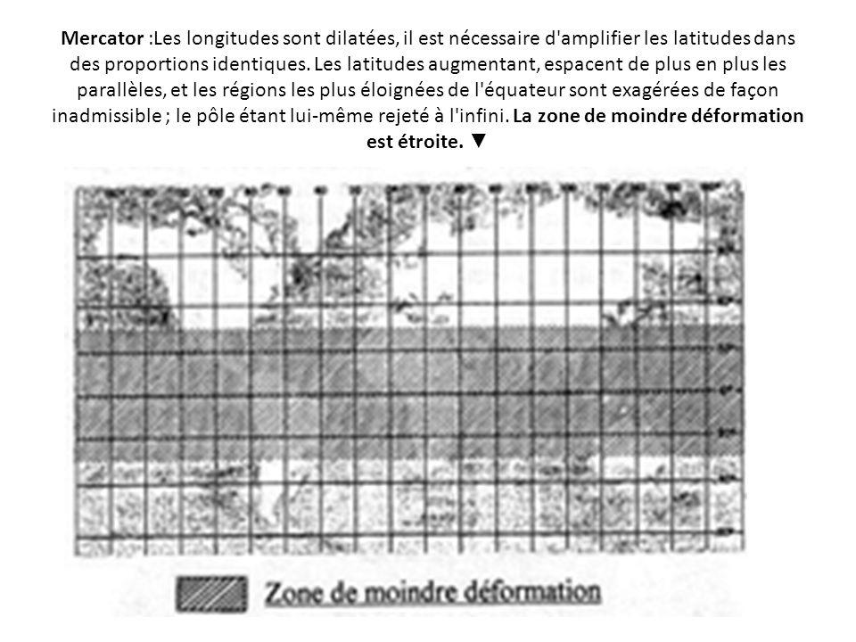 Mercator :Les longitudes sont dilatées, il est nécessaire d amplifier les latitudes dans des proportions identiques.