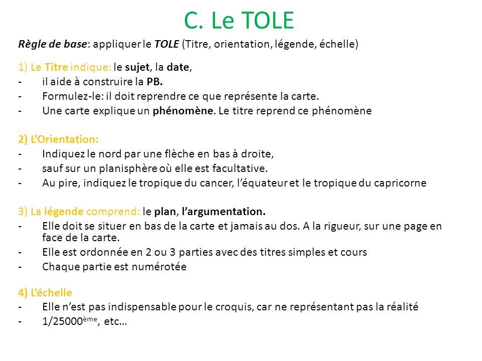 C. Le TOLE Règle de base: appliquer le TOLE (Titre, orientation, légende, échelle) 1) Le Titre indique: le sujet, la date, -il aide à construire la PB