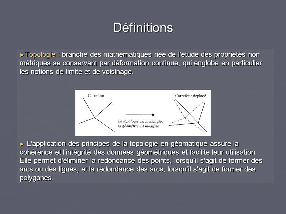 Définitions Topologie : branche des mathématiques née de l'étude des propriétés non métriques se conservant par déformation continue, qui englobe en p