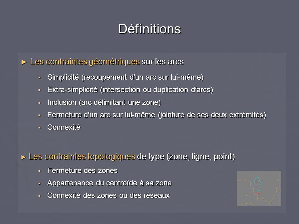 Définitions Les contraintes géométriques sur les arcs Les contraintes géométriques sur les arcs Simplicité (recoupement dun arc sur lui-même) Simplici