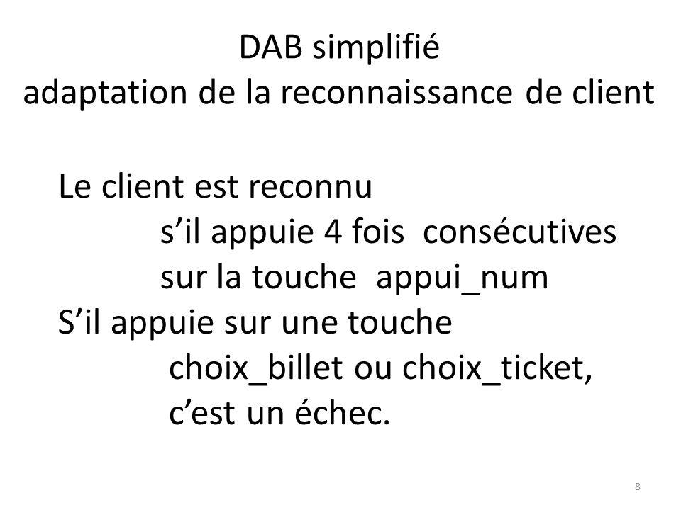 DAB simplifié adaptation de la reconnaissance de client Le client est reconnu sil appuie 4 fois consécutives sur la touche appui_num Sil appuie sur un