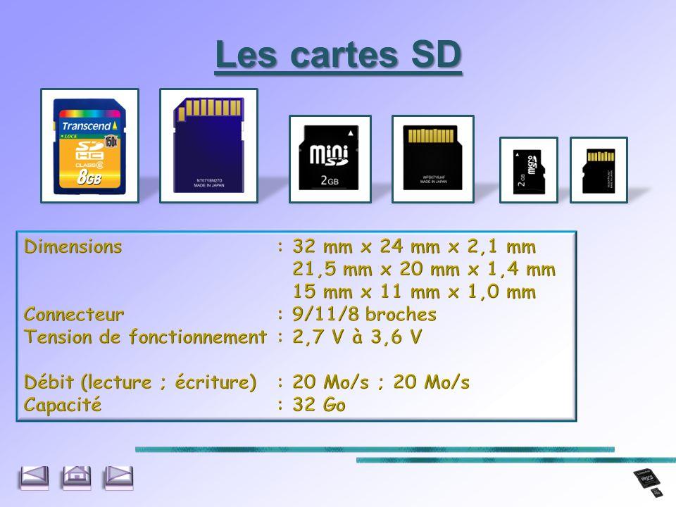 Les cartes SD