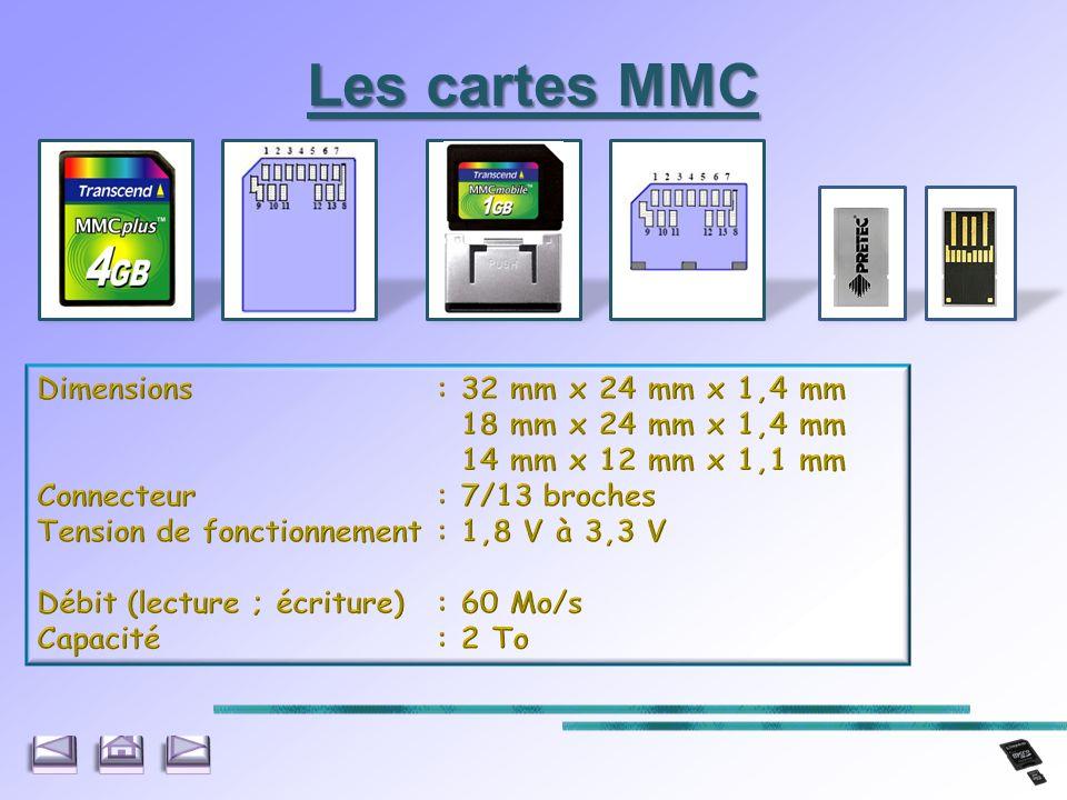 Les cartes MMC
