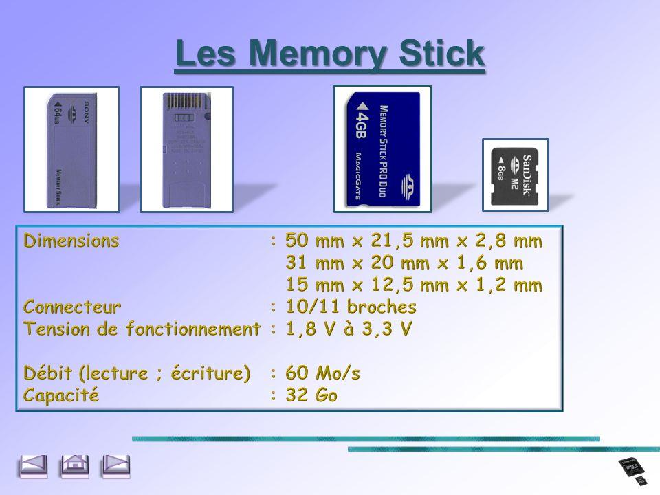 Les Memory Stick