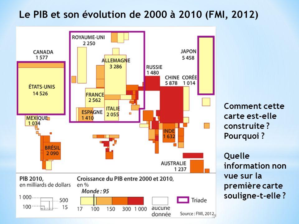 Le PIB et son évolution de 2000 à 2010 (FMI, 2012) Comment cette carte est-elle construite ? Pourquoi ? Quelle information non vue sur la première car