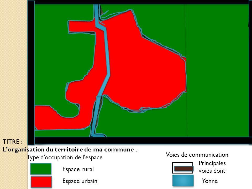 Yonne Espace rural Espace urbain TITRE : Lorganisation du territoire de ma commune. Type doccupation de lespace Voies de communication Principales voi