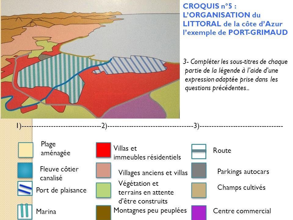 CROQUIS n°5 : LORGANISATION du LITTORAL de la côte dAzur lexemple de PORT-GRIMAUD Plage aménagée Port de plaisance Marina Fleuve côtier canalisé Villa
