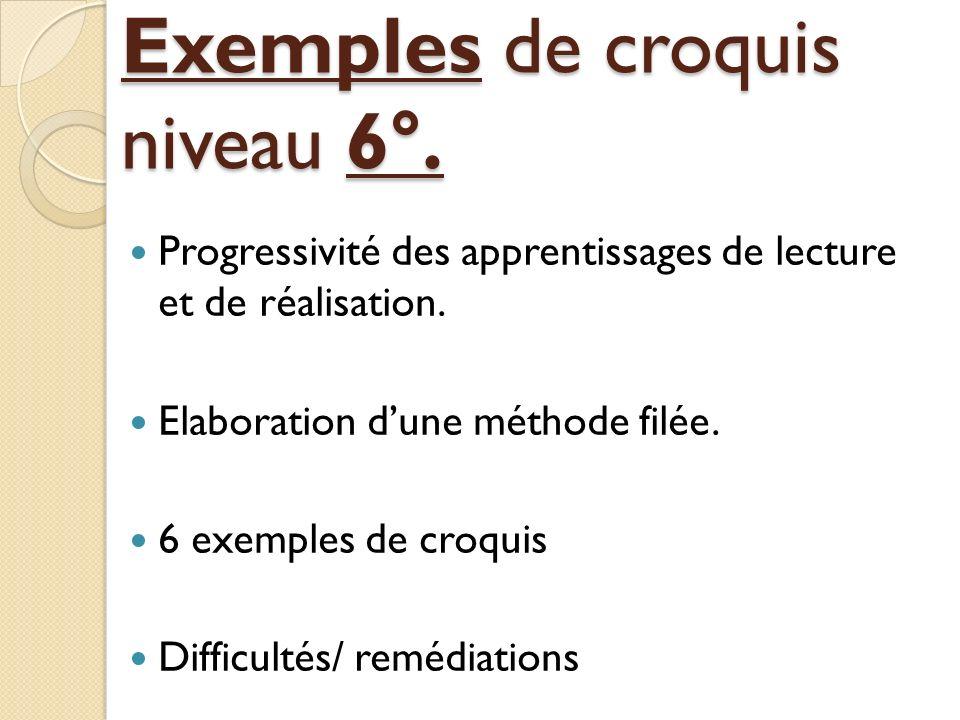 Exemples de croquis niveau 6°. Exemples de croquis niveau 6°. Progressivité des apprentissages de lecture et de réalisation. Elaboration dune méthode