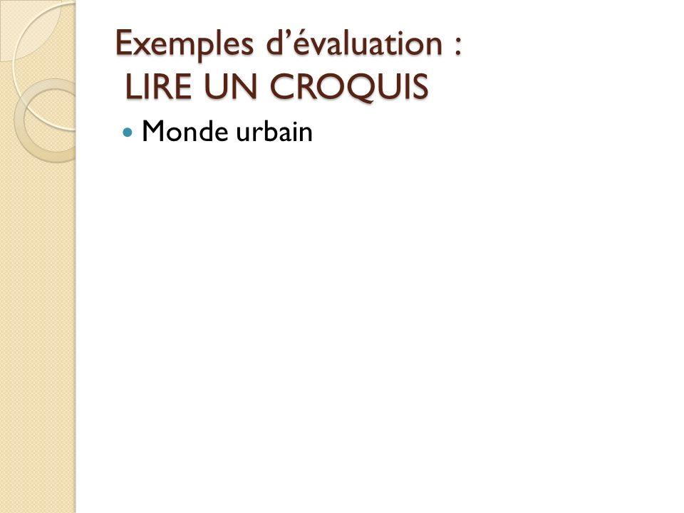 Exemples dévaluation : LIRE UN CROQUIS Monde urbain