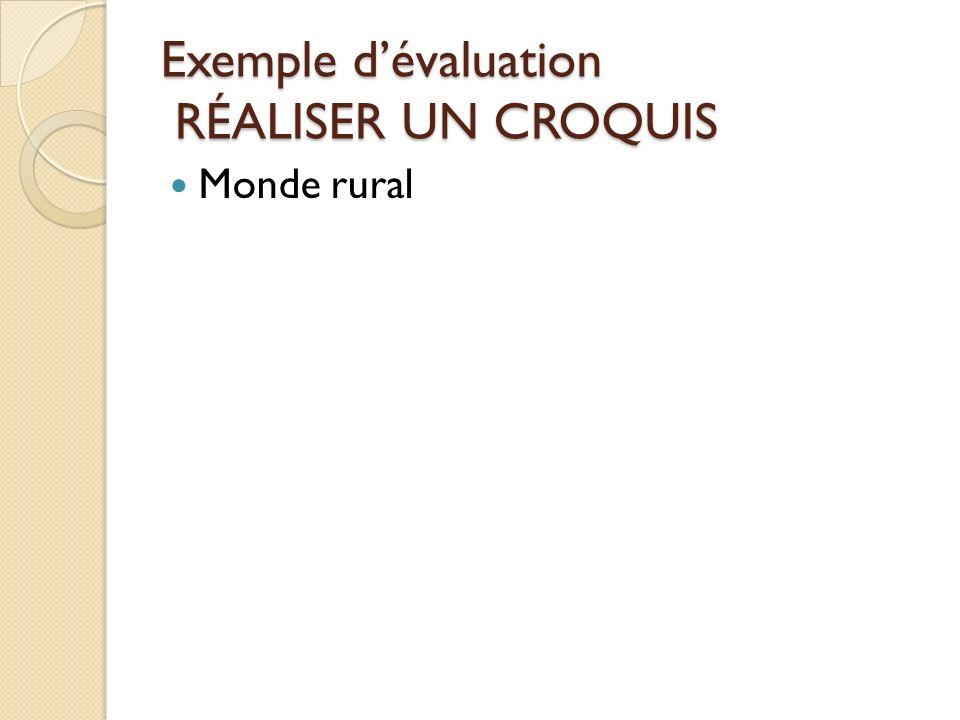 Exemple dévaluation RÉALISER UN CROQUIS Monde rural