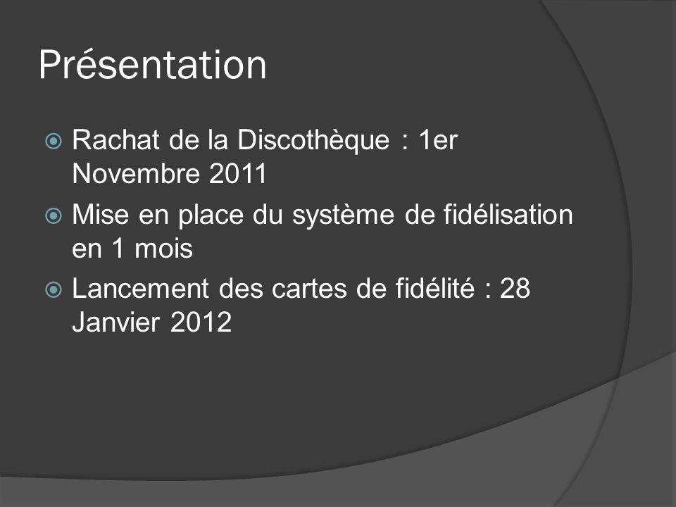 Présentation Rachat de la Discothèque : 1er Novembre 2011 Mise en place du système de fidélisation en 1 mois Lancement des cartes de fidélité : 28 Janvier 2012