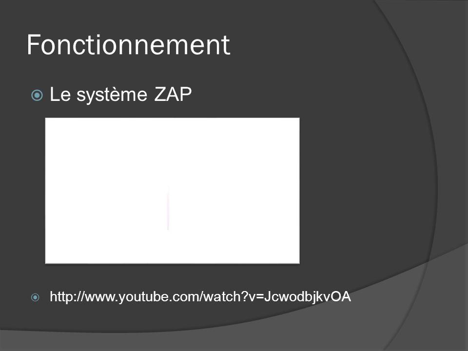 Fonctionnement Le système ZAP http://www.youtube.com/watch?v=JcwodbjkvOA