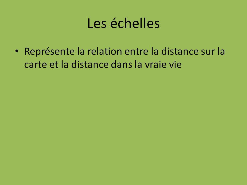 Représente la relation entre la distance sur la carte et la distance dans la vraie vie