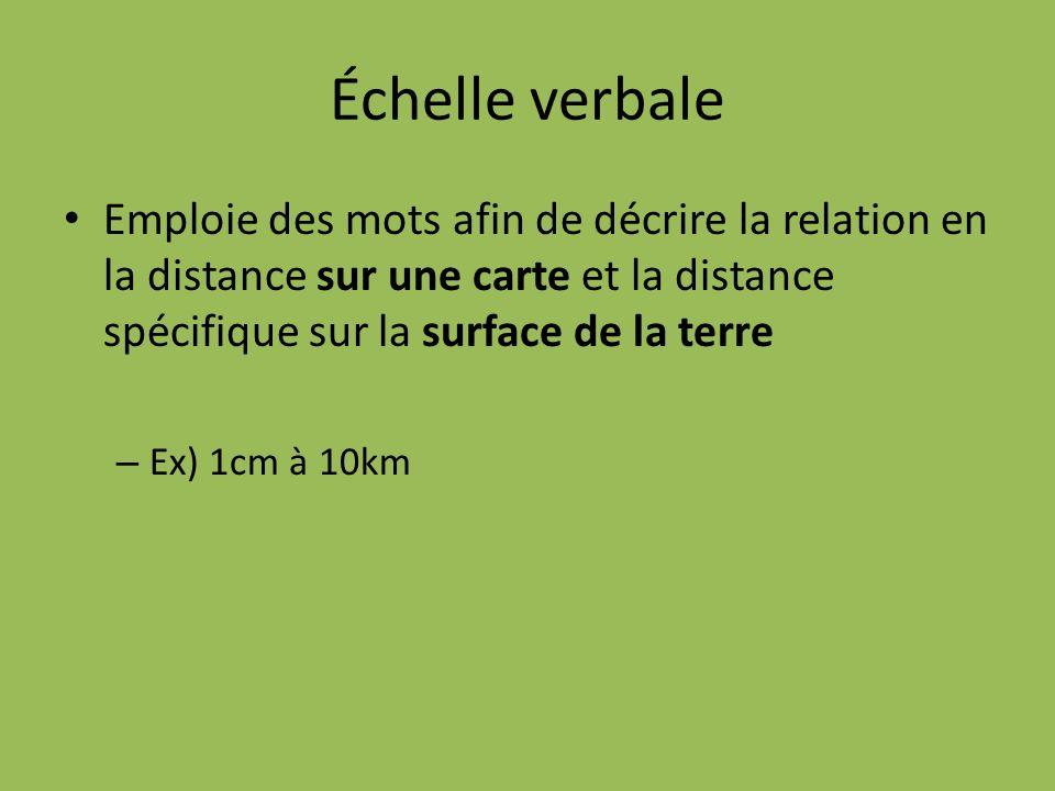 Échelle verbale Emploie des mots afin de décrire la relation en la distance sur une carte et la distance spécifique sur la surface de la terre – Ex) 1cm à 10km