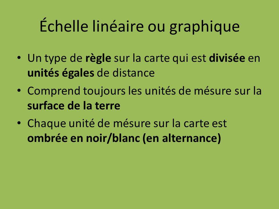 Échelle linéaire ou graphique Un type de règle sur la carte qui est divisée en unités égales de distance Comprend toujours les unités de mésure sur la