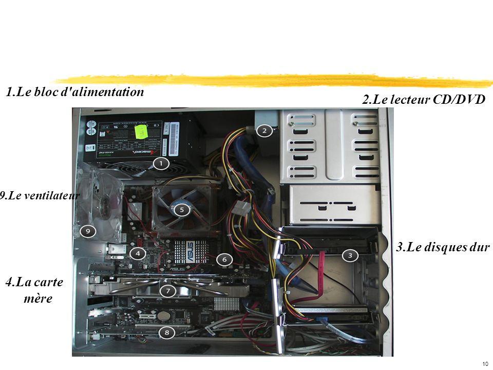 10 1.Le bloc d alimentation 2.Le lecteur CD/DVD 3.Le disques dur 4.La carte mère 9.Le ventilateur