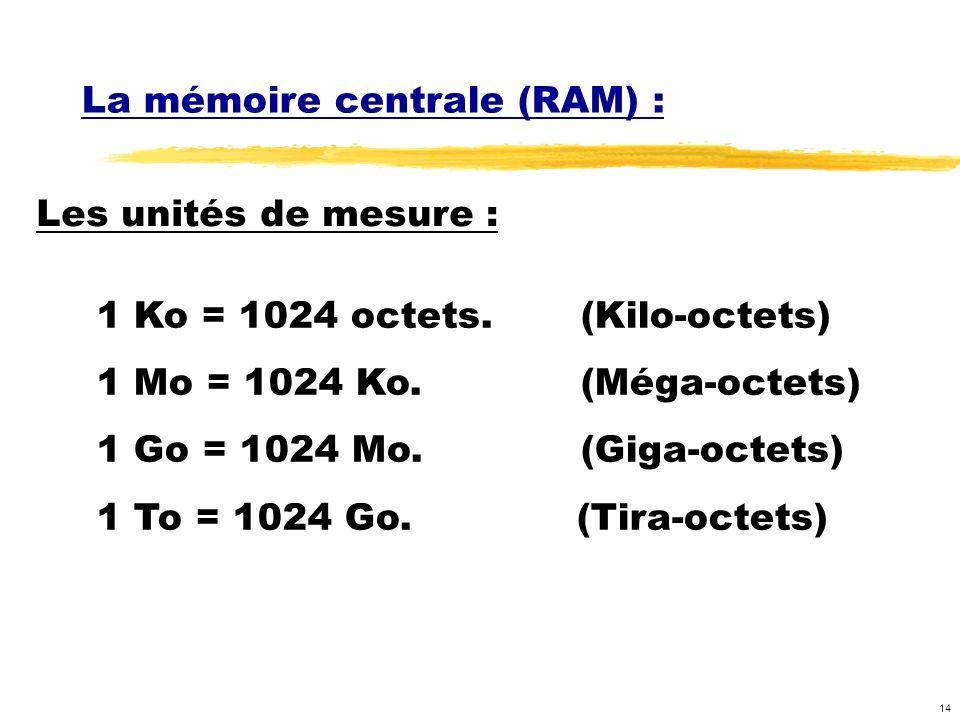 14 La mémoire centrale (RAM) : 1 Ko = 1024 octets. (Kilo-octets) 1 Mo = 1024 Ko. (Méga-octets) 1 Go = 1024 Mo. (Giga-octets) 1 To = 1024 Go.(Tira-octe
