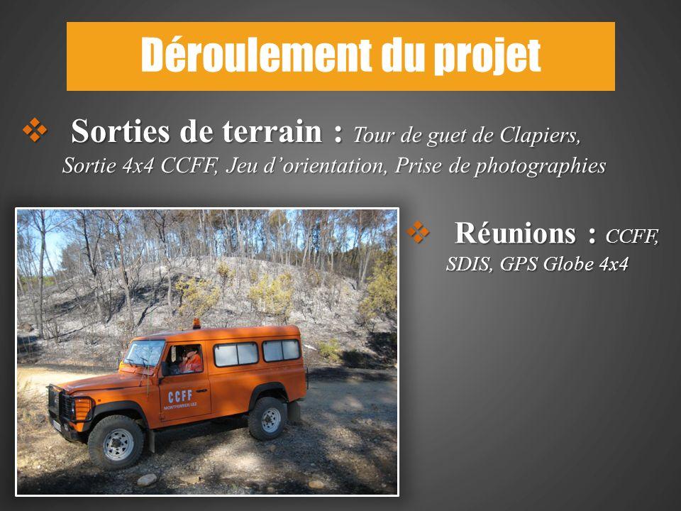 6 Déroulement du projet Sorties de terrain : Tour de guet de Clapiers, Sortie 4x4 CCFF, Jeu dorientation, Prise de photographies Sorties de terrain : Tour de guet de Clapiers, Sortie 4x4 CCFF, Jeu dorientation, Prise de photographies Réunions : CCFF, SDIS, GPS Globe 4x4 Réunions : CCFF, SDIS, GPS Globe 4x4