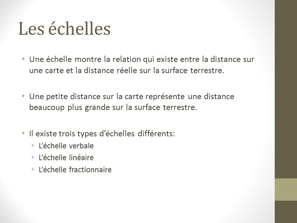 Léchelle verbale Une échelle verbale utilise des mots pour décrire la relation entre la distance réelle et la distance sur la carte.