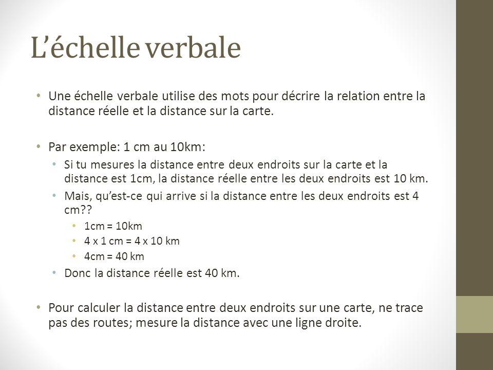 Léchelle verbale Une échelle verbale utilise des mots pour décrire la relation entre la distance réelle et la distance sur la carte. Par exemple: 1 cm