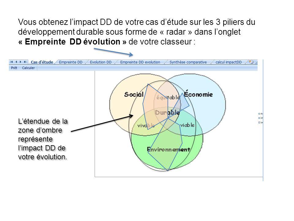 Vous obtenez limpact DD de votre cas détude sur les 3 piliers du développement durable sous forme de « radar » dans longlet « Empreinte DD évolution »