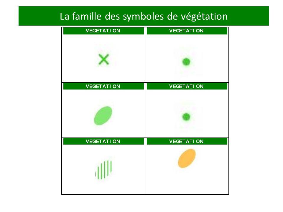 La famille des symboles de végétation