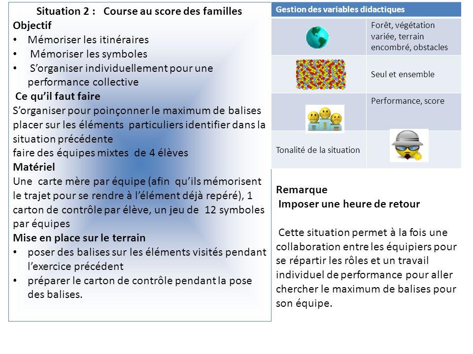 Situation 2 : Course au score des familles Objectif Mémoriser les itinéraires Mémoriser les symboles Sorganiser individuellement pour une performance