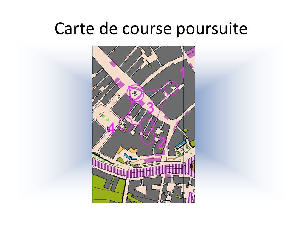 Carte de course poursuite