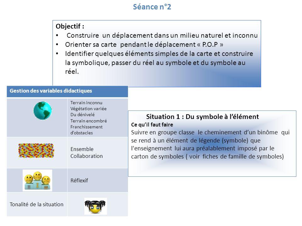 Séance n°2 Objectif : Construire un déplacement dans un milieu naturel et inconnu Orienter sa carte pendant le déplacement « P.O.P » Identifier quelqu