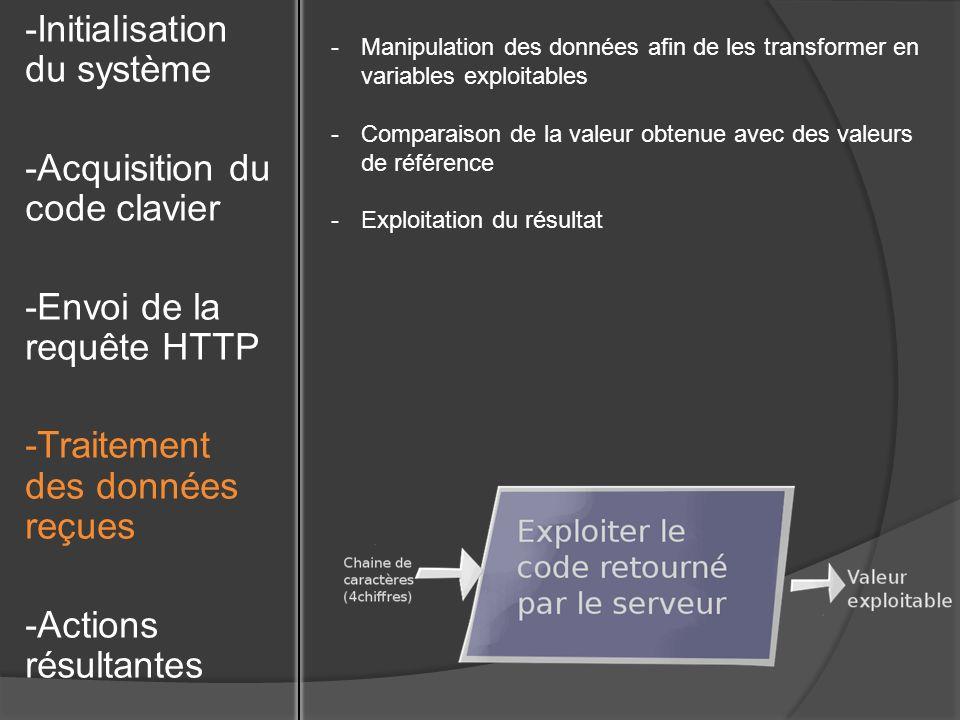 -Manipulation des données afin de les transformer en variables exploitables -Comparaison de la valeur obtenue avec des valeurs de référence -Exploitat