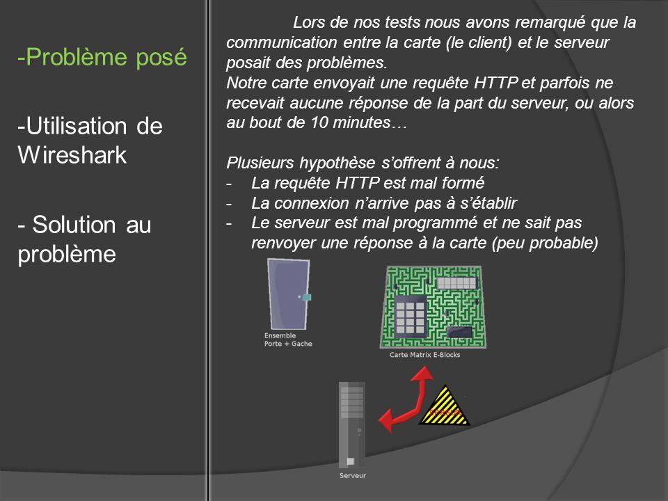 -Problème posé -Utilisation de Wireshark - Solution au problème Pour tenter de résoudre ce problème, nous allons utilisé un logiciel installé sur le serveur pour analyser les paquets transférés entre le serveur et la carte: Wireshark.