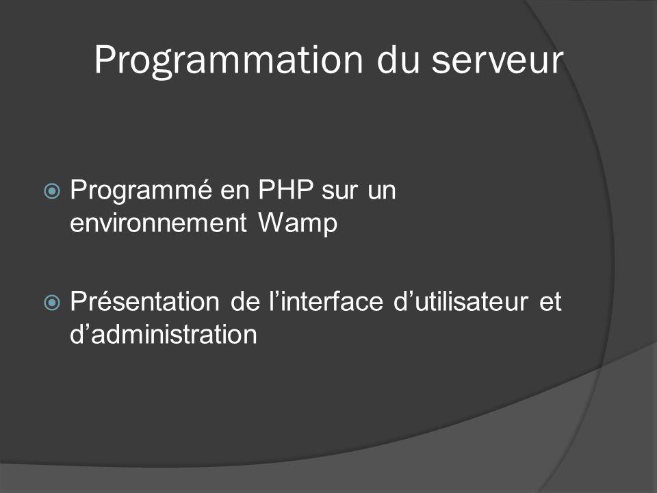 Programmation du serveur Programmé en PHP sur un environnement Wamp Présentation de linterface dutilisateur et dadministration