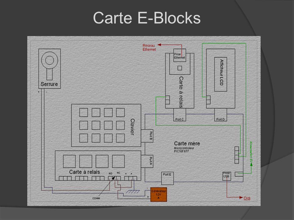 Carte E-Blocks