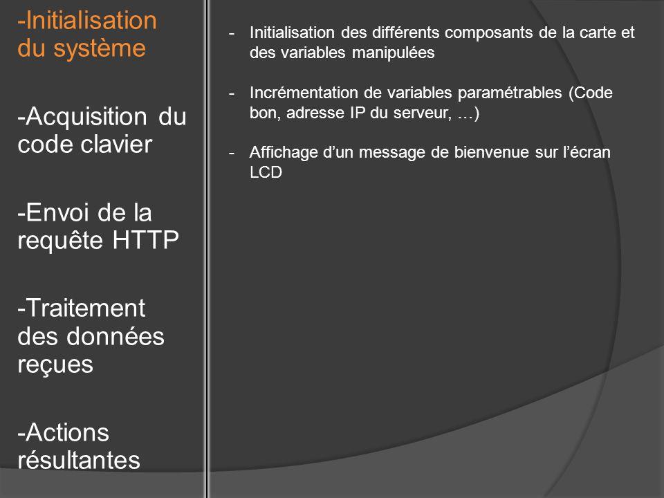 -4 Chiffres -Un bouton de validation (#) -Un bouton de réinitialisation (*) -Pas dappui sur deux touches simultanément -Délai dattente court entre les acquisitions, sans double acquisition si appui long -Affichage du chiffre sur lécran, remplacé par une étoile après 500 ms -Initialisation du système -Acquisition du code clavier -Envoi de la requête HTTP -Traitement des données reçues -Actions résultantes