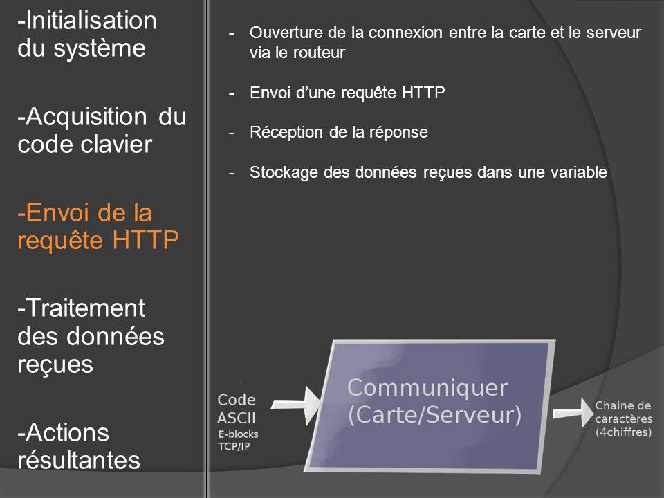 -Manipulation des données afin de les transformer en variables exploitables -Comparaison de la valeur obtenue avec des valeurs de référence -Exploitation du résultat -Initialisation du système -Acquisition du code clavier -Envoi de la requête HTTP -Traitement des données reçues -Actions résultantes