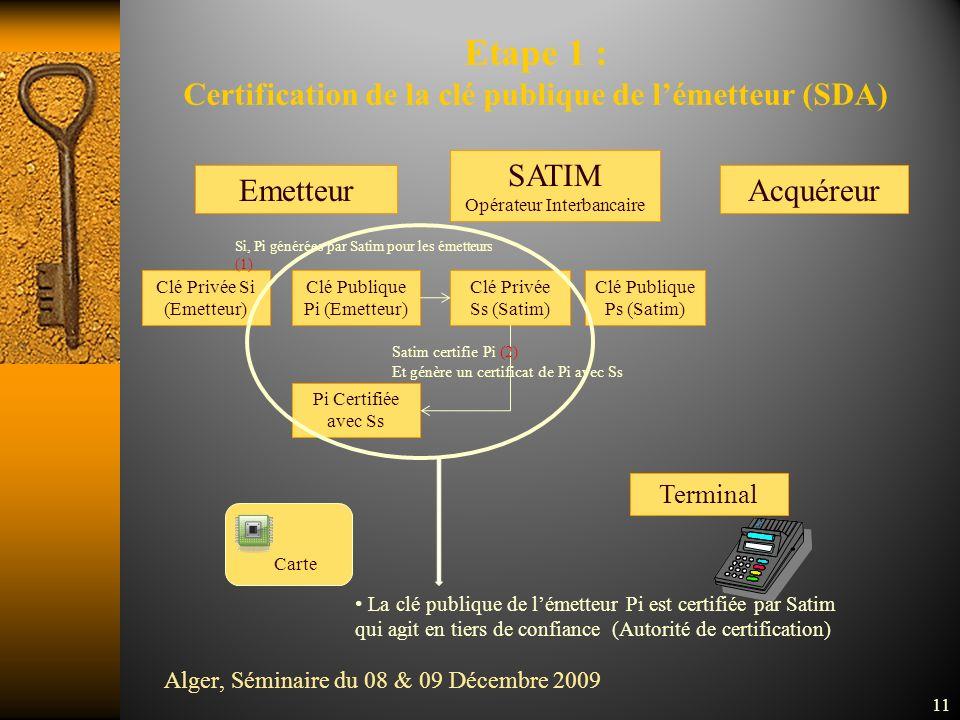11 Alger, Séminaire du 08 & 09 Décembre 2009 Etape 1 : Certification de la clé publique de lémetteur (SDA) Emetteur Terminal Acquéreur SATIM Opérateur Interbancaire Clé Privée Si (Emetteur) Clé Publique Pi (Emetteur) Pi Certifiée avec Ss Clé Privée Ss (Satim) Clé Publique Ps (Satim) Carte La clé publique de lémetteur Pi est certifiée par Satim qui agit en tiers de confiance (Autorité de certification) Si, Pi générées par Satim pour les émetteurs (1) Satim certifie Pi (2) Et génère un certificat de Pi avec Ss