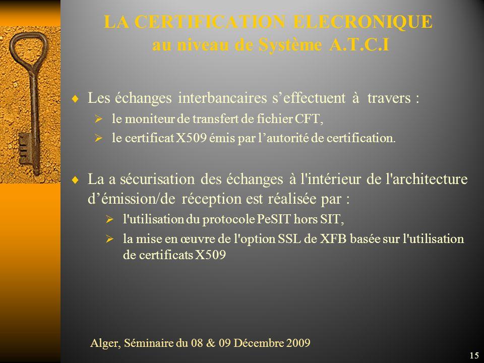 Les échanges interbancaires seffectuent à travers : le moniteur de transfert de fichier CFT, le certificat X509 émis par lautorité de certification.