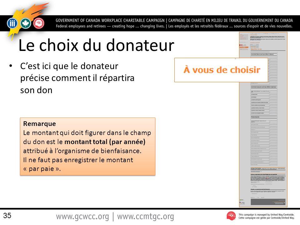 Le choix du donateur Cest ici que le donateur précise comment il répartira son don 35 Remarque Le montant qui doit figurer dans le champ du don est le montant total (par année) attribué à lorganisme de bienfaisance.
