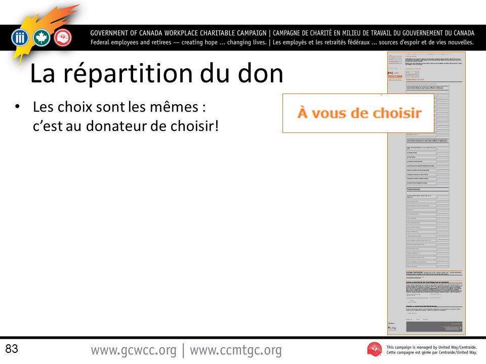 La répartition du don Les choix sont les mêmes : cest au donateur de choisir! 83