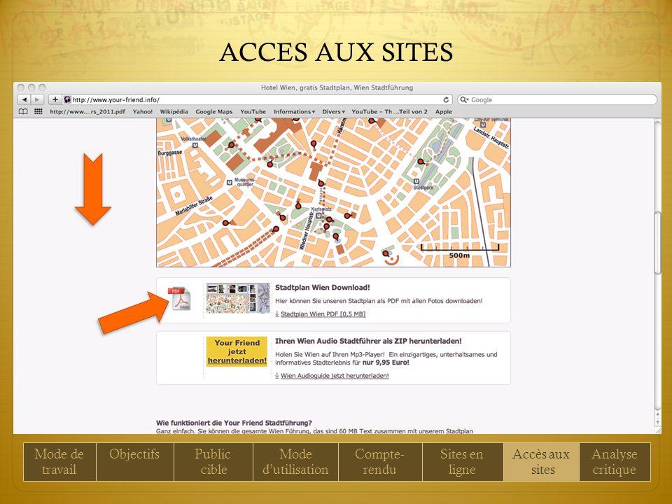 ObjectifsPublic cible Mode dutilisation Compte- rendu Sites en ligne Accès aux sites Analyse critique ACCES AUX SITES Mode de travail