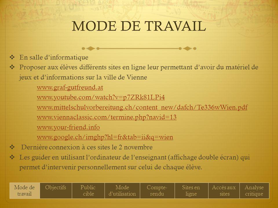 Mode de travail ObjectifsPublic cible Mode dutilisation Compte- rendu Sites en ligne Accès aux sites Analyse critique ACCES AUX SITES