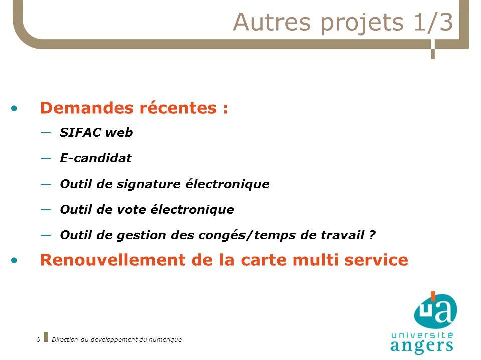 6 Autres projets 1/3 Demandes récentes : SIFAC web E-candidat Outil de signature électronique Outil de vote électronique Outil de gestion des congés/temps de travail .